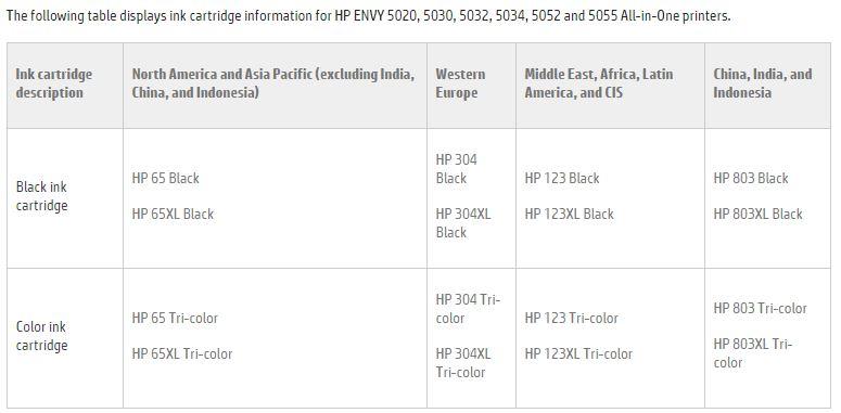 Printer error code - HP Support Community - 6683439
