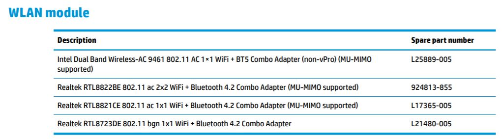 By Photo Congress || Realtek Wireless Ac (mu Mimo Supported